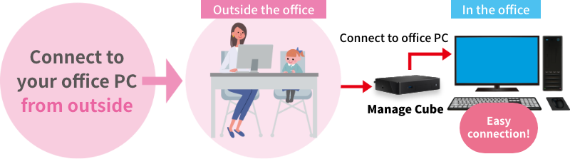 Connect to your office PC from outside