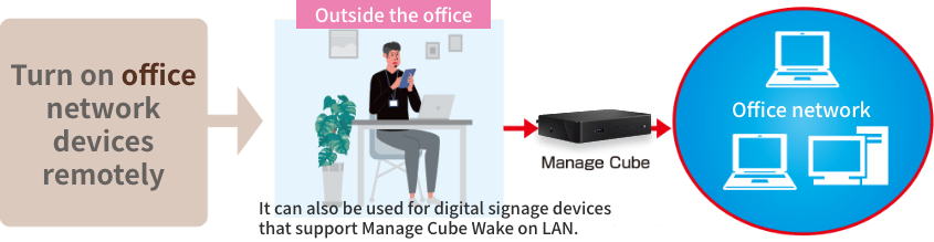 Turn on office network devices remotely